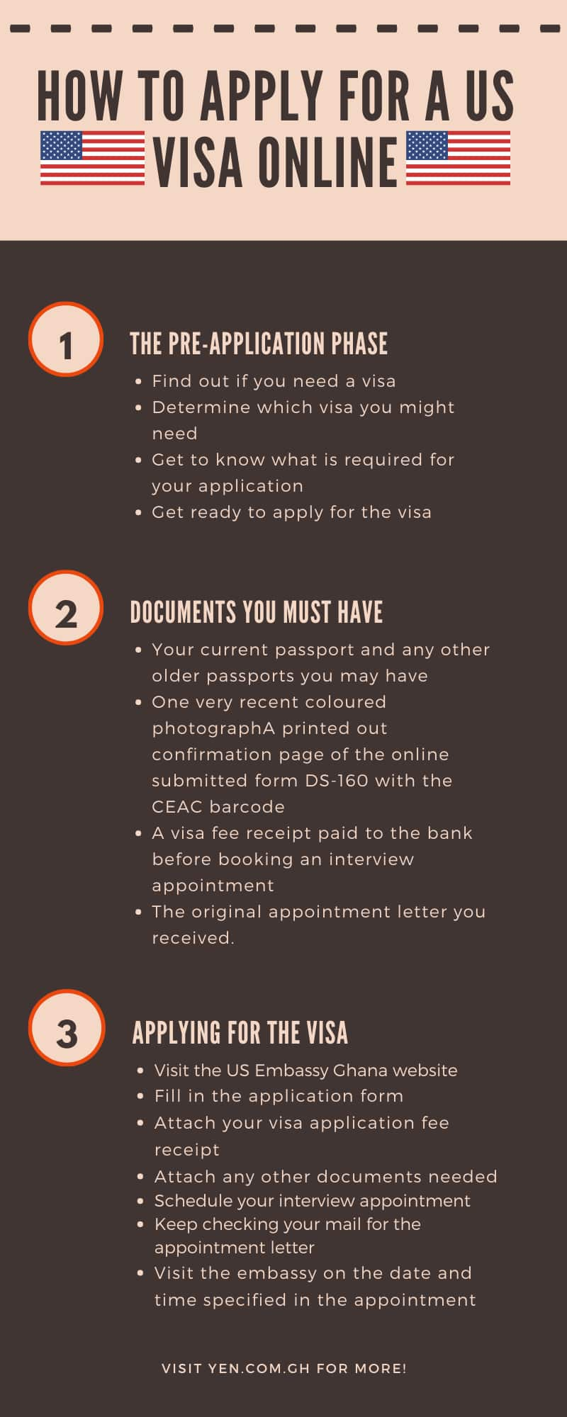 US visa application Ghana: fee, status, form