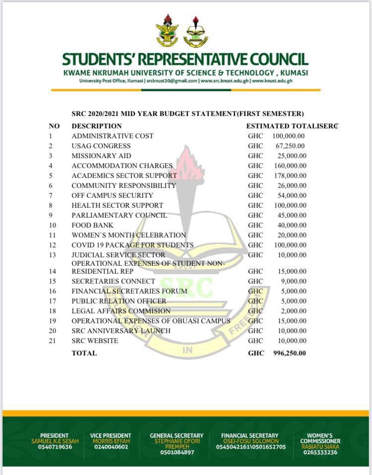 """KNUST SRC draws """"lean budget"""" of GH¢996,000 to be spent in 2 months"""